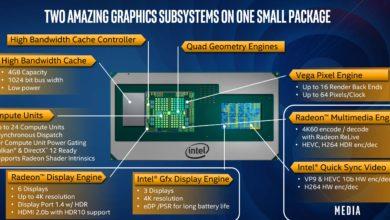 procesadores Intel 8ª generación